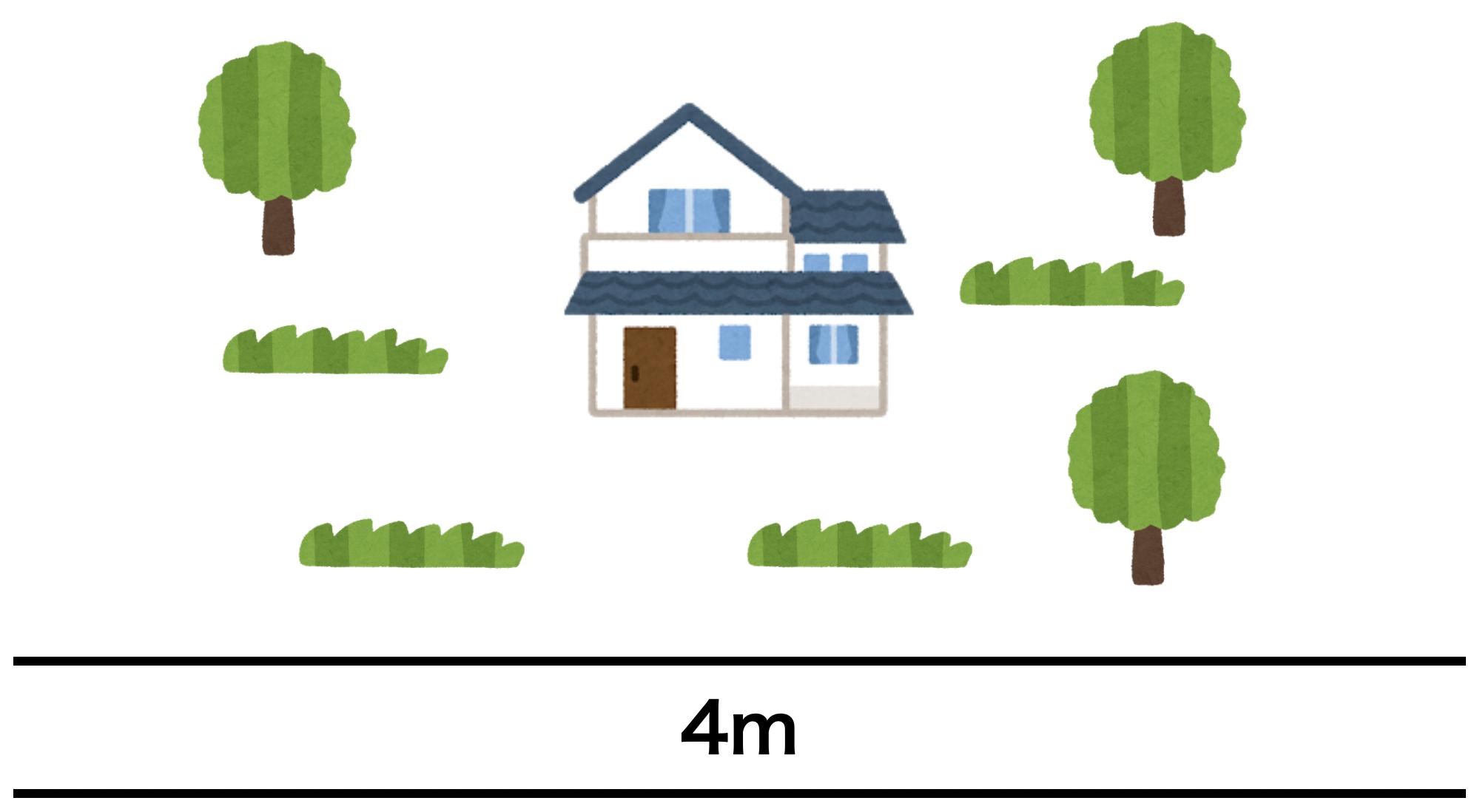広い空き地が周囲にある家