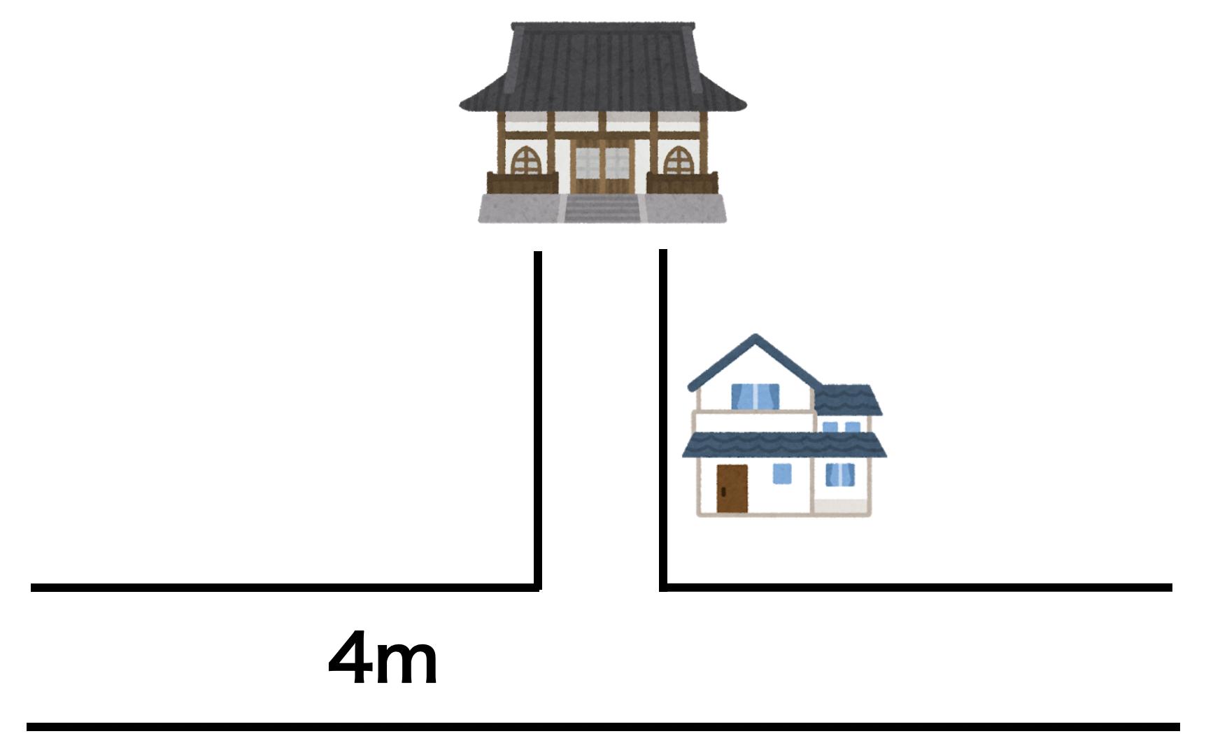 道路に通じる通路に接している家